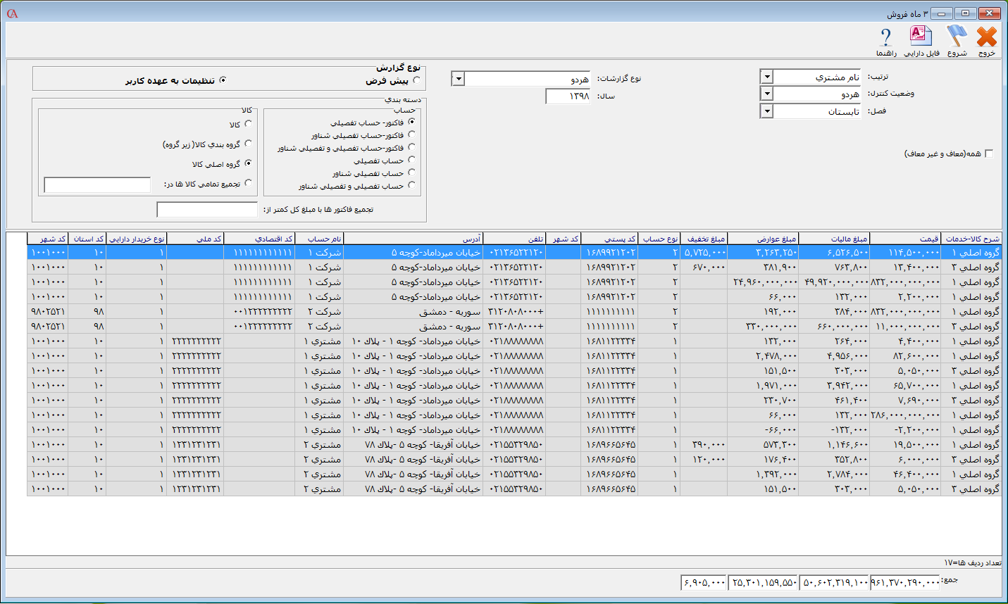 گزارش TTMS