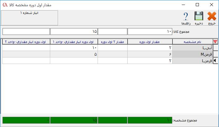 مقدار اول دوره مشخصه کالا در حسابگر