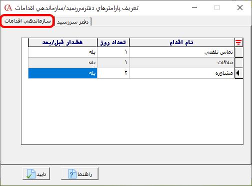 سازماندهی اقدامات در حسابگر