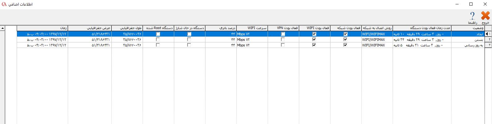 اطلاعات اضافی دستگاه PPC در حسابگر